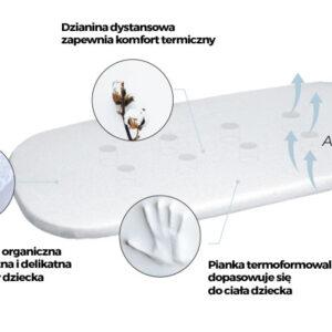 Στρώμα ανατομικό για πορτ-μπεμπέ ESPIRO